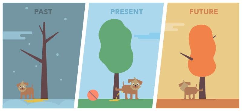 past_present_future-min